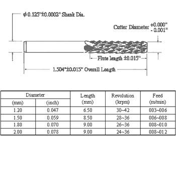 鎢鋼銑刀(鳳梨型-L):RC06