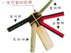 分剖式配電線管