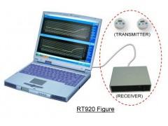 多子機監測器