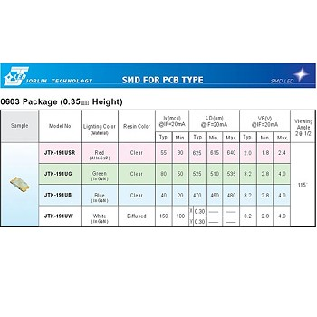 SMD FOR PCB TYPE--0603 Package ( 0.35㎜ Height)