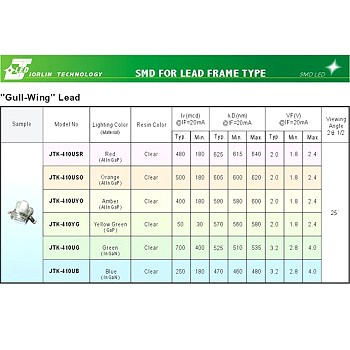 """SMD FOR LEAD FRAME TYPE--""""Cull Wing"""" Lead"""
