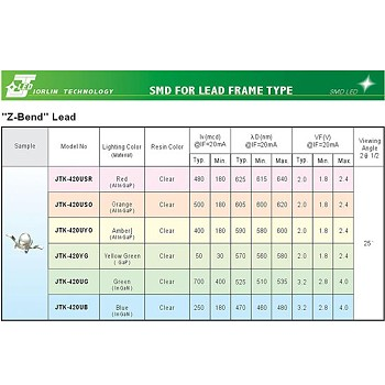 "SMD FOR LEAD FRAME TYPE--""Z-Bend"" Lead"