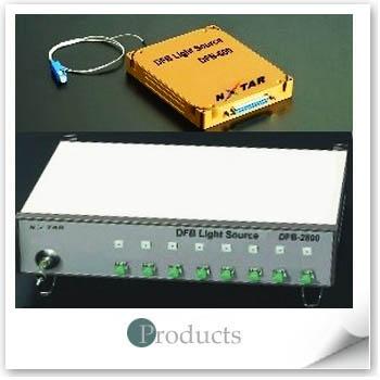 鬆散式分波多工器-高輝度二極體光源