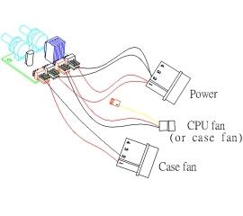 風扇轉速控制器*2