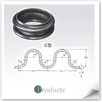 熱交換器-C型