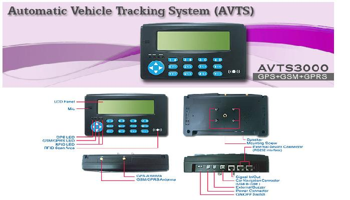 AVTS3000