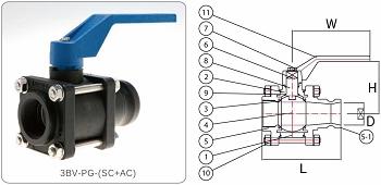 SILSON 3BV-PG-(SC+AC)黑金鋼球閥
